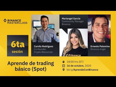 Aprende de trading básico (Spot) - Binance Spanish Masterclass: 6ta sesión