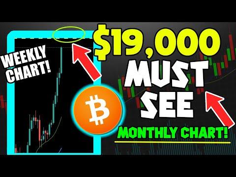 BITCOIN GETS READY TO BREAK $19,000 AS ALTCOINS GO CRAZY!